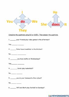 Interactive worksheet Daily routines DO-DOES