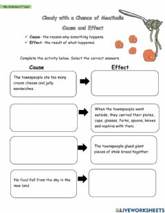 Ficha interactiva Cloudy With a Chance of Meatballs- Cause and Effect Activity