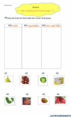 Interactive worksheet The Caribbean Six Food Group