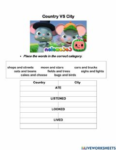 Interactive worksheet Country vs City