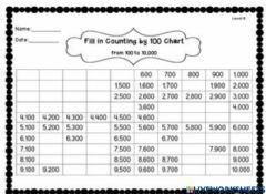 Interactive worksheet Counting upto 10000