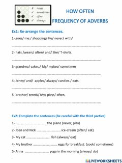 Ficha interactiva Adverb of frequency 3