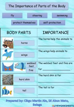 Interactive worksheet The Importance of Parts of the Body (Animals)