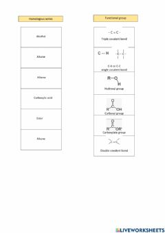 Interactive worksheet Homologous series and functional group