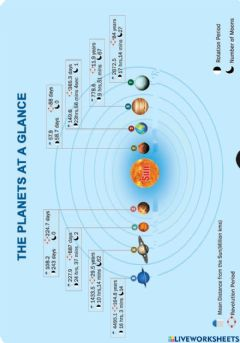 Interactive worksheet 6th solar system