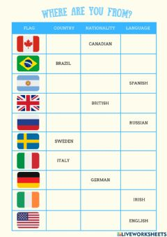 Interactive worksheet Where are you from? Countries, Nationalities and Languages