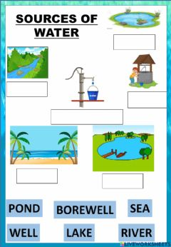 Interactive worksheet Sources of water