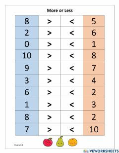 Interactive worksheet More or Less Numbers