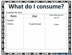 Interactive worksheet What do I consume? Activity