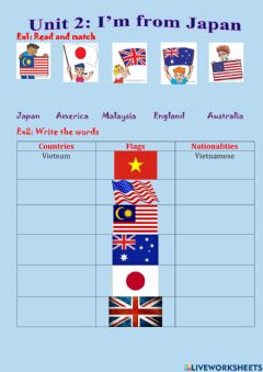 Interactive worksheet Unit 2: I'm from Japan
