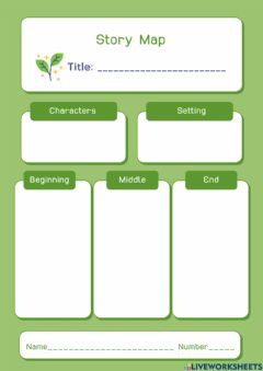 Interactive worksheet The lion and the mouse story mapping