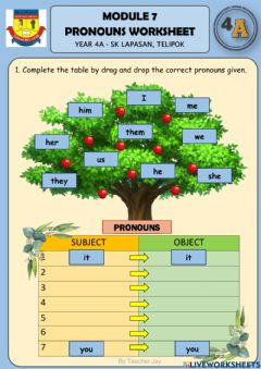 Interactive worksheet Module 7: Helping Out (Pronouns)