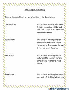 Interactive worksheet The Four Types of Writing