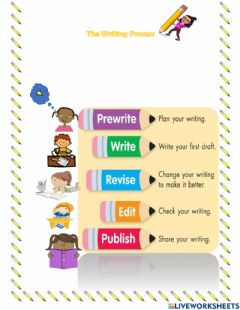 Ficha interactiva The Writing Process Content