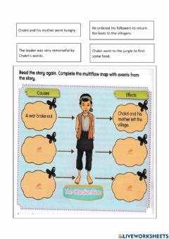 Interactive worksheet Year 6 The Obedient Son: Multiflow Map