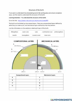Interactive worksheet The Structure of the Earth