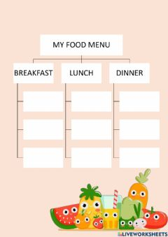 Interactive worksheet The meal